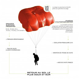 Niviuk Octogon 2 - Square Rescue parachute - Solo & Tandem Niviuk - 2
